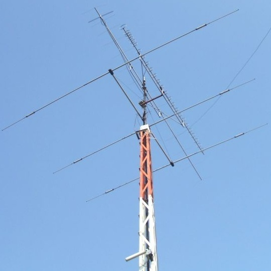 Best QRP antenna – Our survey