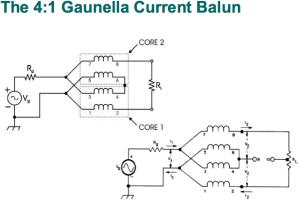 balun designs